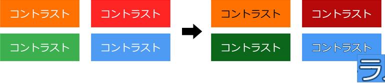 背景色と文字色のコントラスト比の調整の一例
